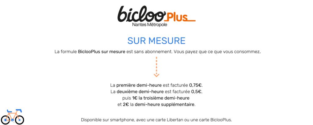 aBicloo Nantes comparatifs explication résiliation