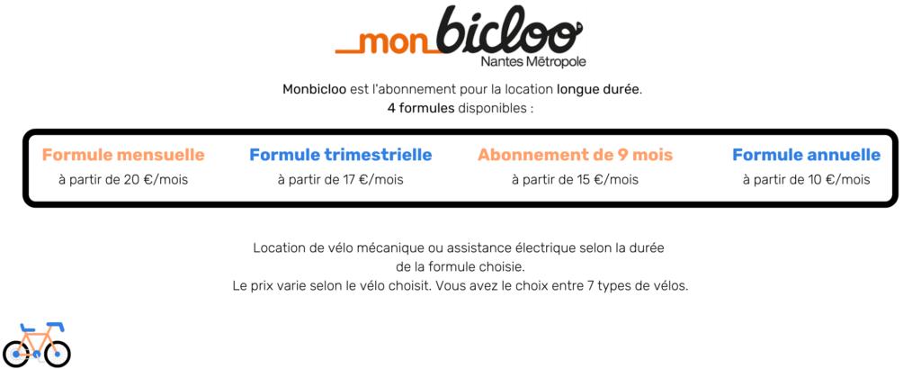 Bicloo Nantes comparatifs explication résiliation